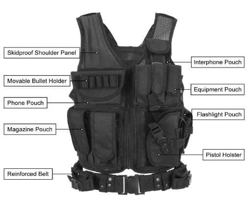 Barbarians Tactical Molle Vest Reviews in 2019